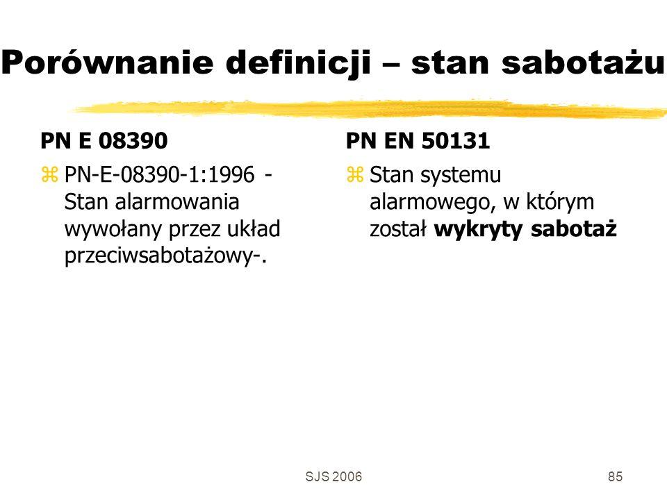 Porównanie definicji – stan sabotażu PN E 08390 PN-E-08390-1:1996 - Stan alarmowania wywołany przez układ przeciwsabotażowy-.