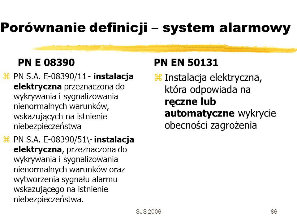 Porównanie definicji – system alarmowy PN E 08390 PN S.A.