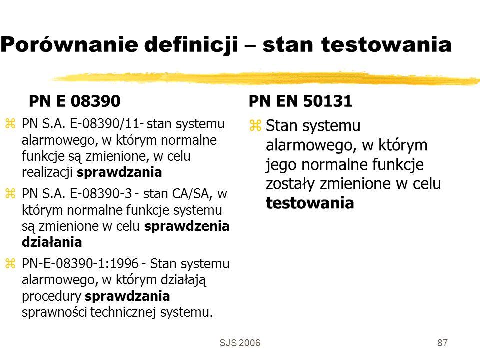 Porównanie definicji – stan testowania PN E 08390 PN S.A.