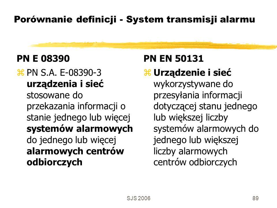 Porównanie definicji - System transmisji alarmu PN E 08390 PN S.A.