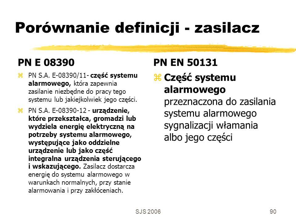 Porównanie definicji - zasilacz PN E 08390 PN S.A.