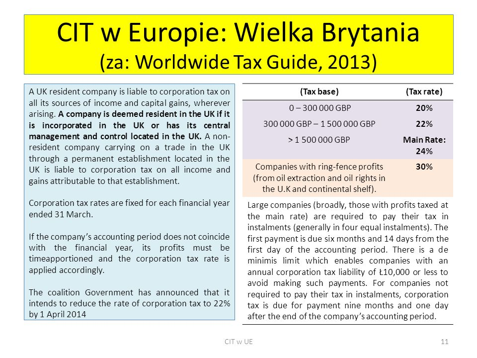 CIT w Europie: Wielka Brytania (za: Worldwide Tax Guide, 2013) A UK resident company is liable to corporation tax on all its sources of income and cap