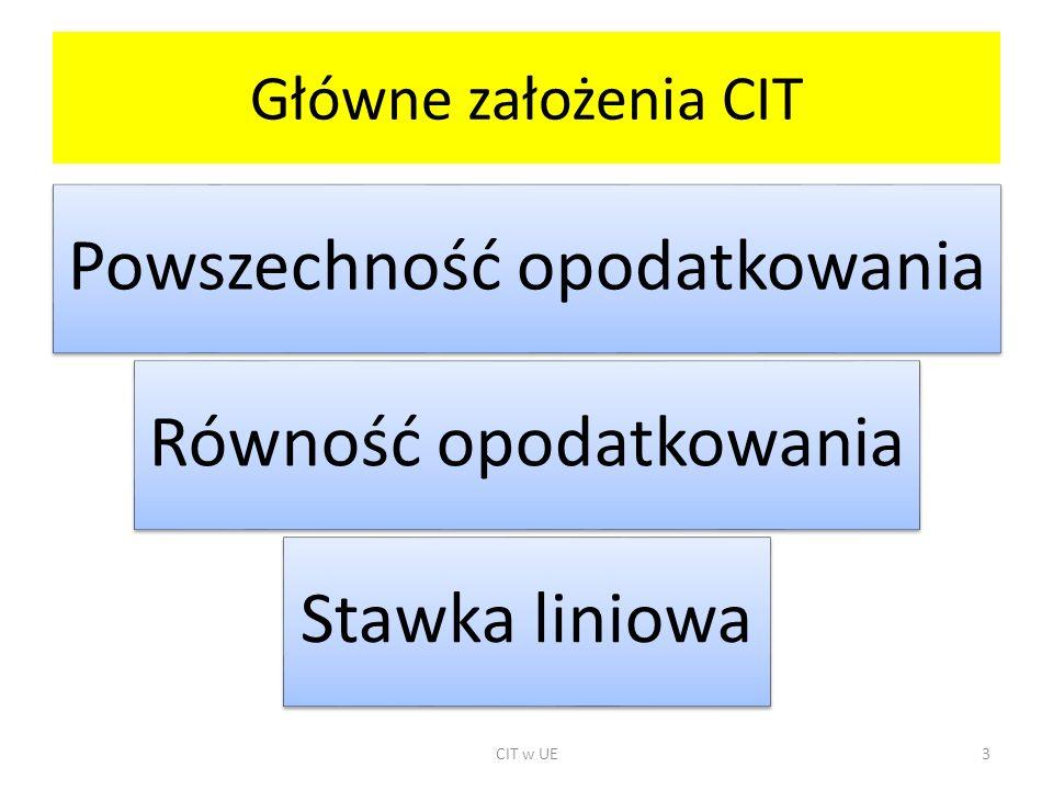 Główne założenia CIT Powszechność opodatkowania Równość opodatkowania Stawka liniowa CIT w UE3
