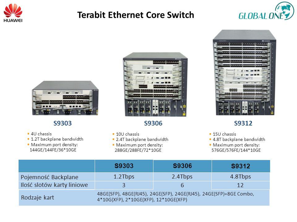 1.2Tbps 3 2.4Tbps S9306 6 4.8Tbps S9312 12 Ilość slotów karty liniowe Pojemność Backplane Rodzaje kart 48GE(SFP), 48GE(RJ45), 24GE(SFP), 24GE(RJ45), 24GE(SFP)+8GE Combo, 4*10G(XFP), 2*10GE(XFP), 12*10GE(XFP) S9303 S9306S9312 Terabit Ethernet Core Switch 10U chassis 2.4T backplane bandwidth Maximum port density: 288GE/288FE/72*10GE 4U chassis 1.2T backplane bandwidth Maximum port density: 144GE/144FE/36*10GE 15U chassis 4.8T backplane bandwidth Maximum port density: 576GE/576FE/144*10GE