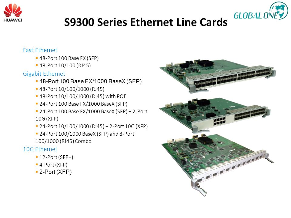 Fast Ethernet 48-Port 100 Base FX (SFP) 48-Port 10/100 (RJ45) Gigabit Ethernet 48-Port 100 Base FX/1000 BaseX (SFP) 48-Port 10/100/1000 (RJ45) 48-Port