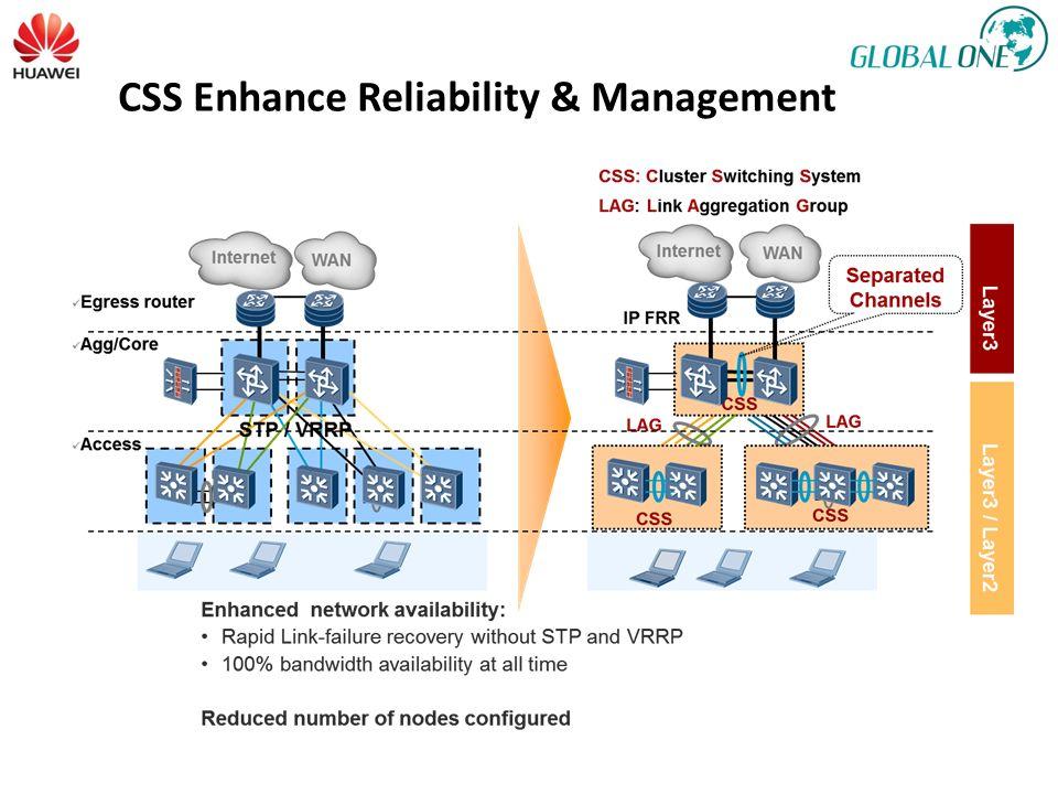 CSS Enhance Reliability & Management