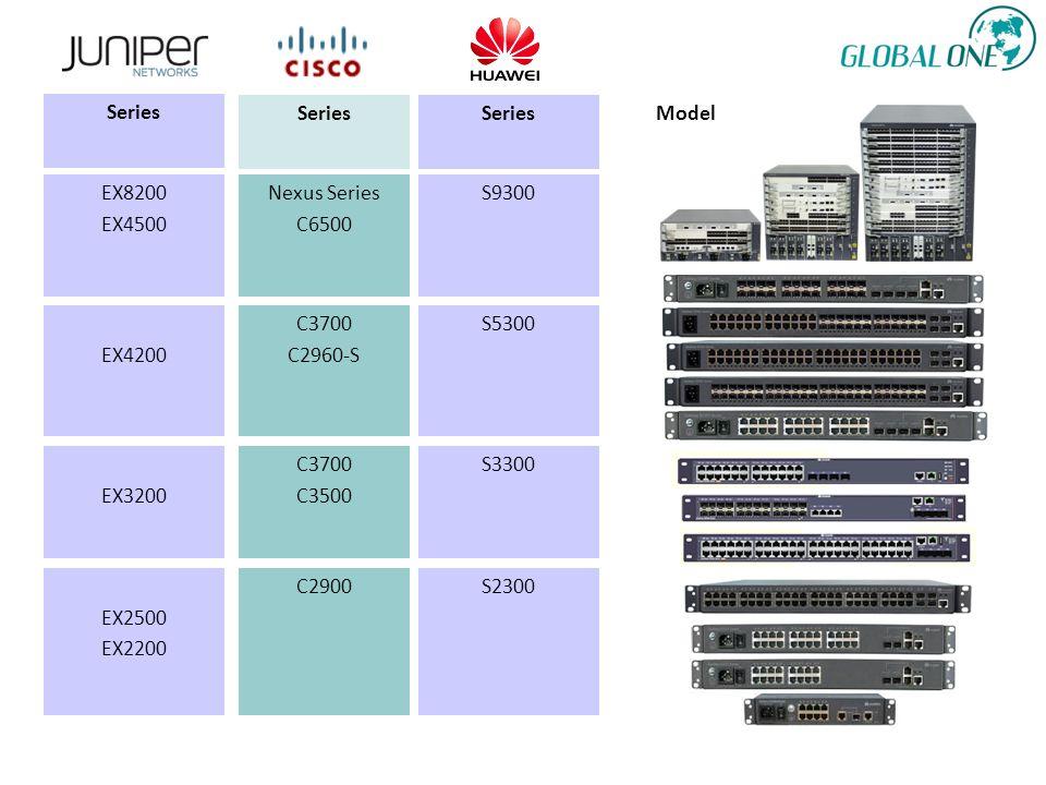 C3700 C3500 C3700 C2960-S C2900 Series S2300 Model S3300 S5300 Series EX2500 EX2200 EX3200 EX4200 Nexus Series C6500 S9300EX8200 EX4500