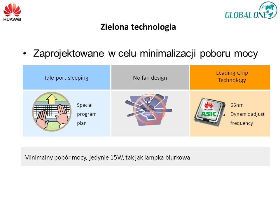 Zielona technologia Zaprojektowane w celu minimalizacji poboru mocy Minimalny pobór mocy, jedynie 15W, tak jak lampka biurkowa No fan designIdle port sleeping 65nm Dynamic adjust frequency Special program plan Leading Chip Technology