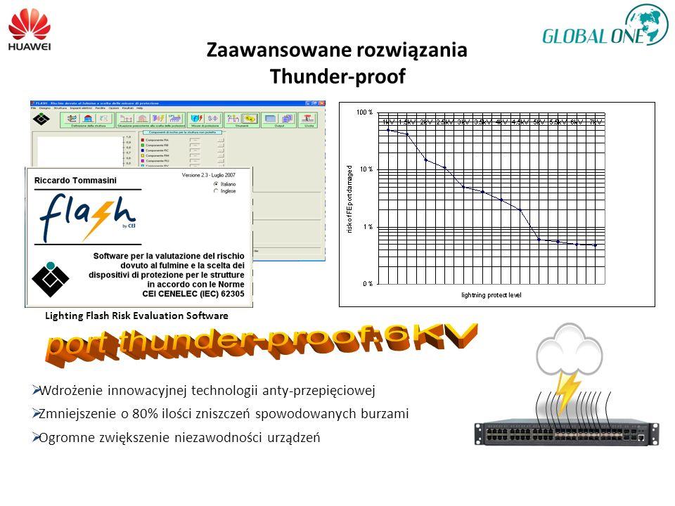 Zaawansowane rozwiązania Thunder-proof Wdrożenie innowacyjnej technologii anty-przepięciowej Zmniejszenie o 80% ilości zniszczeń spowodowanych burzami Ogromne zwiększenie niezawodności urządzeń Lighting Flash Risk Evaluation Software