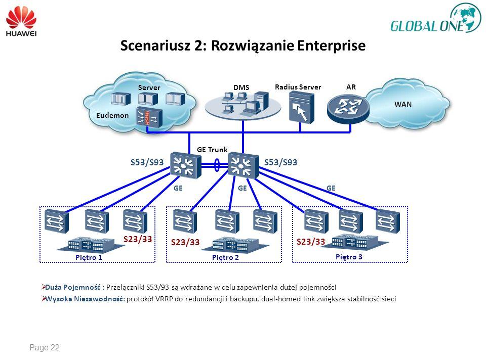 Scenariusz 2: Rozwiązanie Enterprise Page 22 S53/S93 GE GE Trunk S23/33 Piętro 2 Piętro 3 Piętro 1 GE DMS Radius Server S23/33 Server Eudemon Duża Pojemność : Przełączniki S53/93 są wdrażane w celu zapewnienia dużej pojemności Wysoka Niezawodność: protokół VRRP do redundancji i backupu, dual-homed link zwiększa stabilność sieci WAN AR S23/33