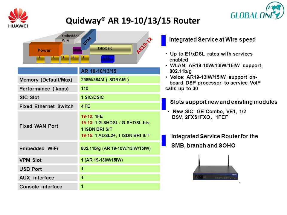 Quidway® AR 19-10/13/15 Router Integrated Service at Wire speed Up to E1/xDSL rates with services enabled WLAN: AR19-10W/13IW/15IW support, 802.11b/g