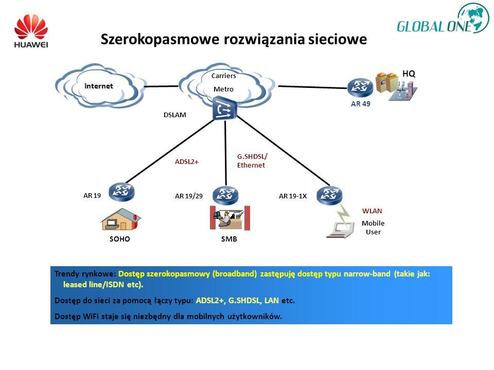 Szerokopasmowe rozwiązania sieciowe Trendy rynkowe: Dostęp szerokopasmowy (broadband) zastępuję dostęp typu narrow-band (takie jak: leased line/ISDN e