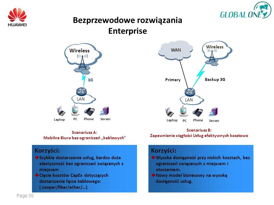 Bezprzewodowe rozwiązania Enterprise Page 35 3G Wireless LAN Laptop PCPhoneServer Laptop PC Phone LAN WAN Primary Backup 3G Wireless Server Scenariusz A: Mobilne Biuro bez ograniczeń kablowych Korzyści: Szybkie dostarczenie usług, bardzo duża elastyczność bez ograniczeń związanych z miejscem Cięcie kosztów CapEx dotyczących dostarczenia łącza kablowego: ( cooper/fiber/ether/…) Scenariusz B: Zapewnienie ciągłości Usług efektywnych kosztowo Korzyści: Wysoka dostępność przy niskich kosztach, bez ograniczeń związanych z miejscem i otoczeniem.