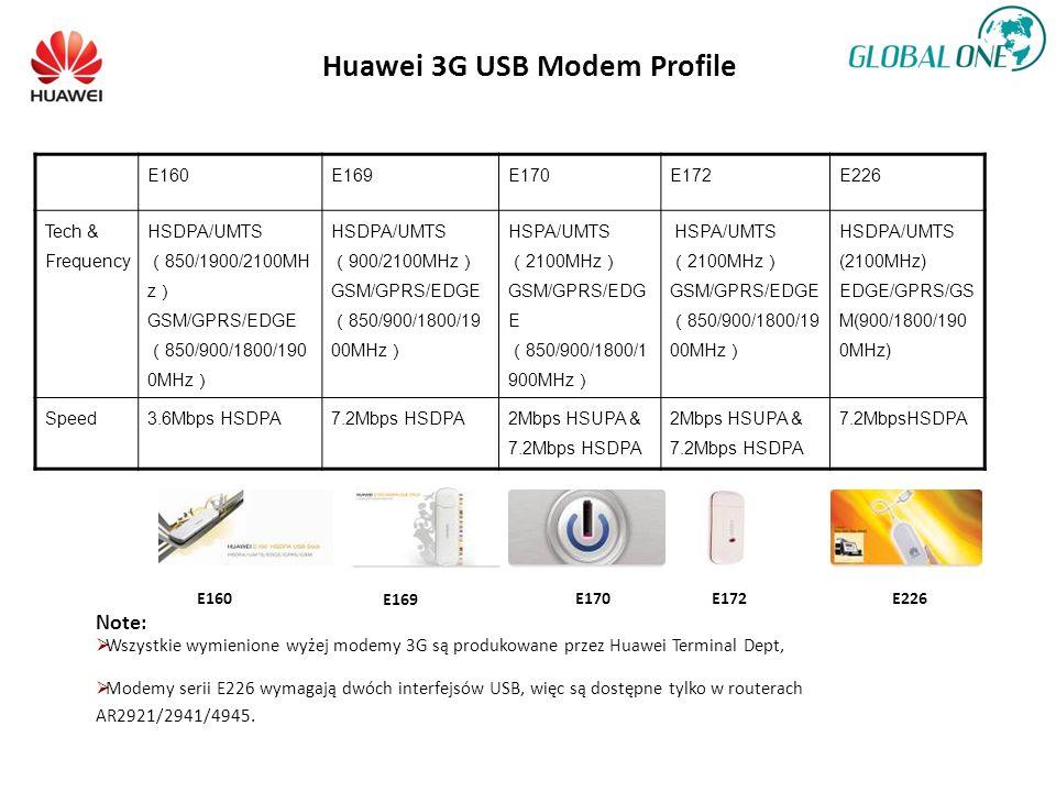Huawei 3G USB Modem Profile E160E169E170E172E226 Tech & Frequency HSDPA/UMTS 850/1900/2100MH z GSM/GPRS/EDGE 850/900/1800/190 0MHz HSDPA/UMTS 900/2100MHz GSM/GPRS/EDGE 850/900/1800/19 00MHz HSPA/UMTS 2100MHz GSM/GPRS/EDG E 850/900/1800/1 900MHz HSPA/UMTS 2100MHz GSM/GPRS/EDGE 850/900/1800/19 00MHz HSDPA/UMTS (2100MHz) EDGE/GPRS/GS M(900/1800/190 0MHz) Speed3.6Mbps HSDPA7.2Mbps HSDPA2Mbps HSUPA & 7.2Mbps HSDPA 7.2MbpsHSDPA E160 E169 E226E172E170 Note: Wszystkie wymienione wyżej modemy 3G są produkowane przez Huawei Terminal Dept, Modemy serii E226 wymagają dwóch interfejsów USB, więc są dostępne tylko w routerach AR2921/2941/4945.