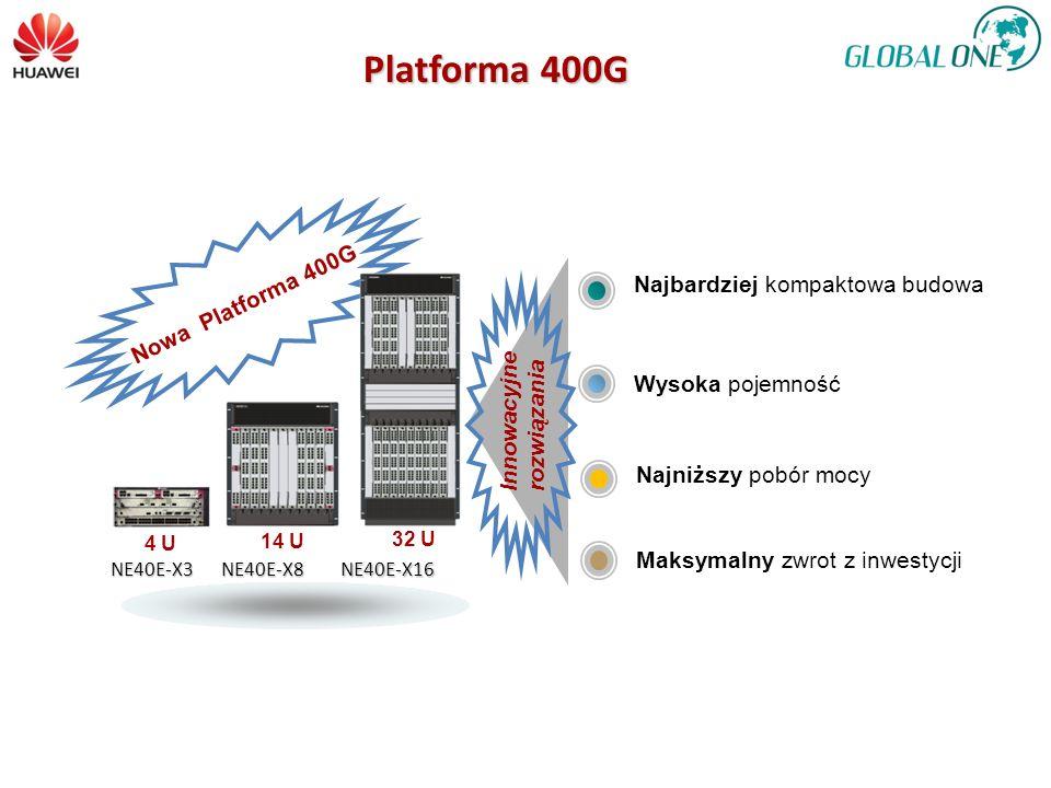 Platforma 400G Najniższy pobór mocy Wysoka pojemność Nowa Platforma 400G Innowacyjne rozwiązania 14 U 32 U Maksymalny zwrot z inwestycji Najbardziej kompaktowa budowa NE40E-X16NE40E-X8 NE40E-X3 4 U
