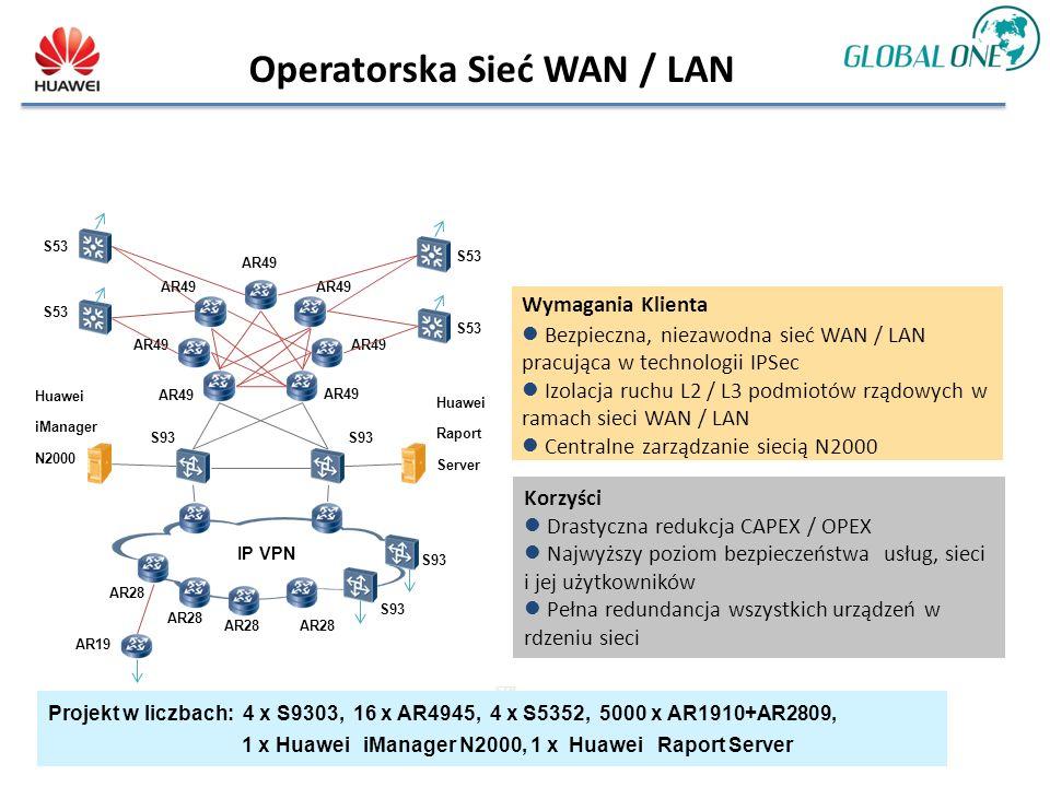 Operatorska Sieć WAN / LAN S93 S53S53 AR49 Huawei Raport Server Huawei iManager N2000 IP VPN STB Wymagania Klienta Bezpieczna, niezawodna sieć WAN / LAN pracująca w technologii IPSec Izolacja ruchu L2 / L3 podmiotów rządowych w ramach sieci WAN / LAN Centralne zarządzanie siecią N2000 Korzyści Drastyczna redukcja CAPEX / OPEX Najwyższy poziom bezpieczeństwa usług, sieci i jej użytkowników Pełna redundancja wszystkich urządzeń w rdzeniu sieci AR49 S53S53 S53S53 S53S53 AR28 AR19 Projekt w liczbach: 4 x S9303, 16 x AR4945, 4 x S5352, 5000 x AR1910+AR2809, 1 x Huawei iManager N2000, 1 x Huawei Raport Server S93