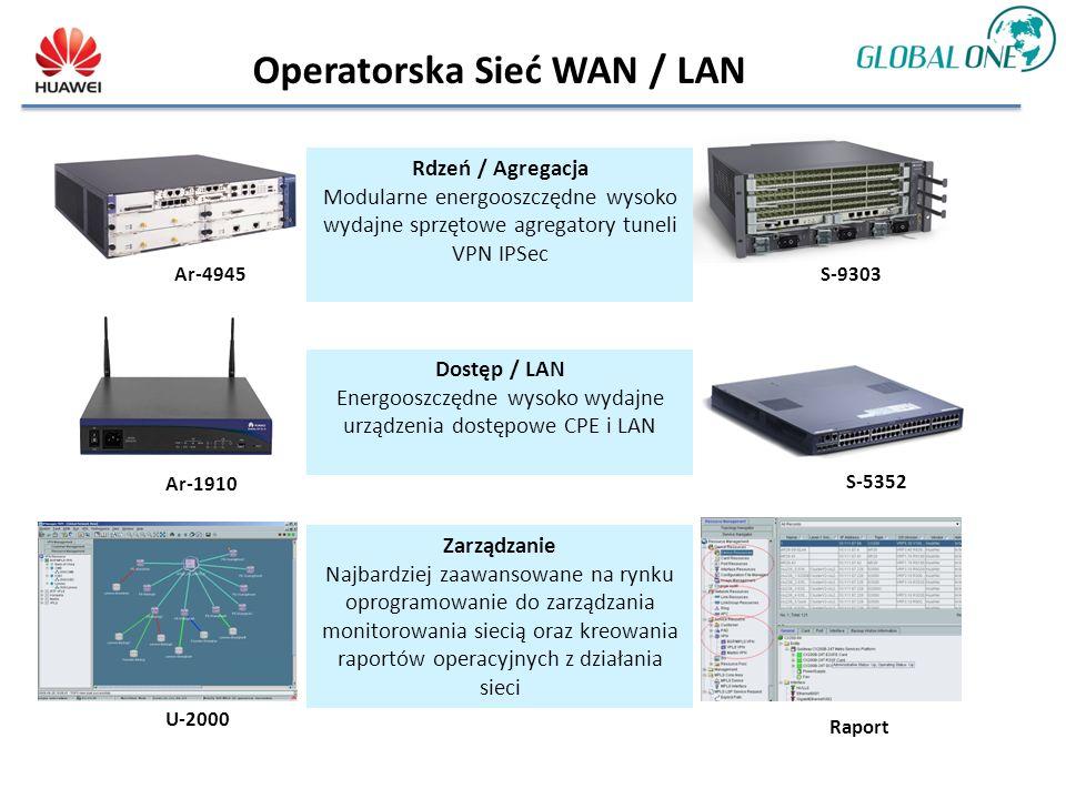 Operatorska Sieć WAN / LAN Ar-4945S-9303 Rdzeń / Agregacja Modularne energooszczędne wysoko wydajne sprzętowe agregatory tuneli VPN IPSec Ar-1910 S-5352 Dostęp / LAN Energooszczędne wysoko wydajne urządzenia dostępowe CPE i LAN Zarządzanie Najbardziej zaawansowane na rynku oprogramowanie do zarządzania monitorowania siecią oraz kreowania raportów operacyjnych z działania sieci U-2000 Raport