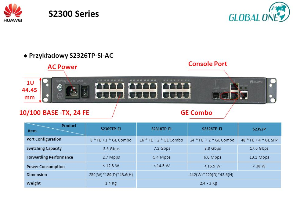 Quidway ® ARx9 Series Router Portfolio High Performance & Reliability Integrated 3G, Voice, Data and Security Scenario Performance AR49-45 AR19-61 AR19-10/10-W13-I/ 13-IW/15-I/15-IW SMB Enterprise BranchEnterprise Headquarter Embedded, High Density Voice, Advanced Security and Data Features AR29-01 AR29-21 AR29-41