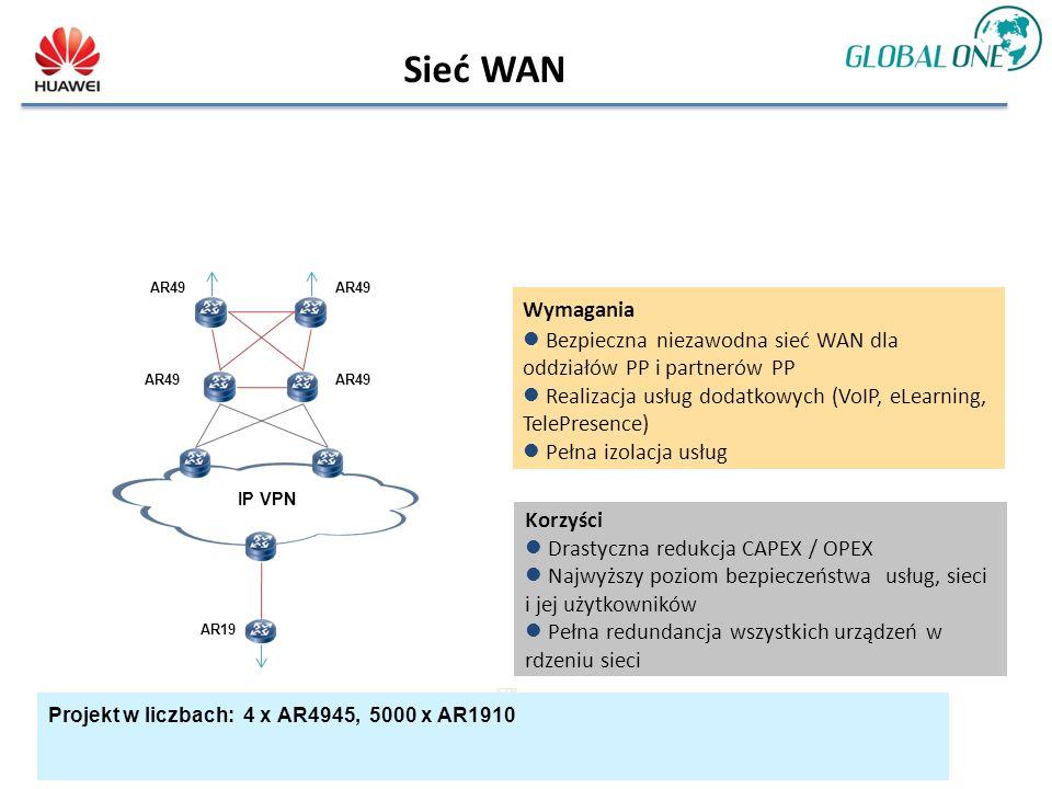 Sieć WAN AR49 IP VPN STB Wymagania Bezpieczna niezawodna sieć WAN dla oddziałów PP i partnerów PP Realizacja usług dodatkowych (VoIP, eLearning, TelePresence) Pełna izolacja usług Korzyści Drastyczna redukcja CAPEX / OPEX Najwyższy poziom bezpieczeństwa usług, sieci i jej użytkowników Pełna redundancja wszystkich urządzeń w rdzeniu sieci AR49 AR19 Projekt w liczbach: 4 x AR4945, 5000 x AR1910