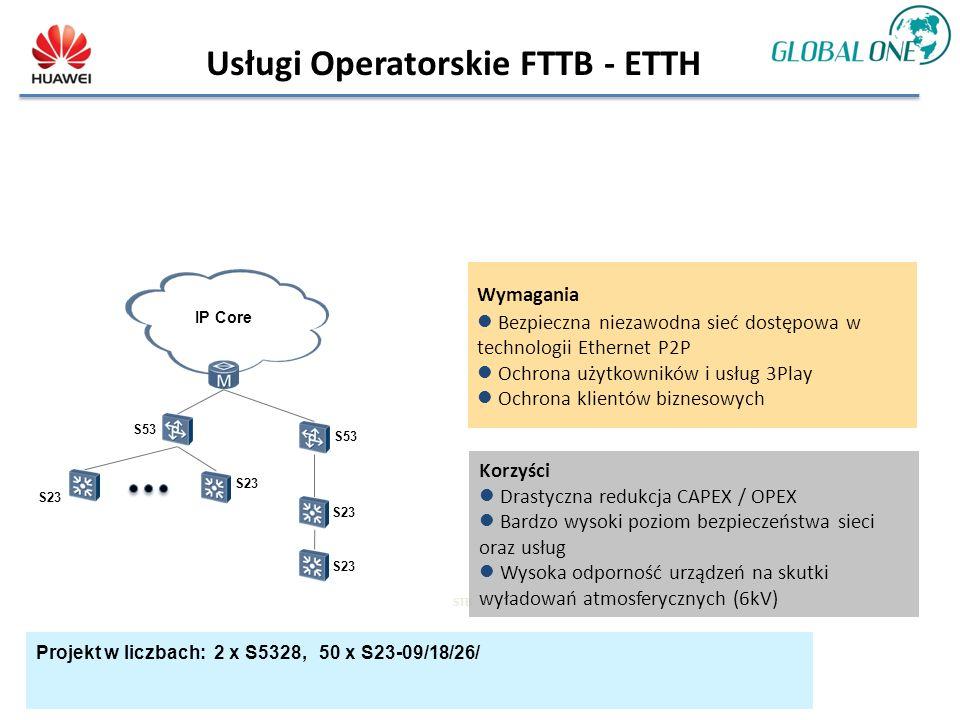 Usługi Operatorskie FTTB - ETTH S23S23 S53S53 IP Core STB Wymagania Bezpieczna niezawodna sieć dostępowa w technologii Ethernet P2P Ochrona użytkowników i usług 3Play Ochrona klientów biznesowych Korzyści Drastyczna redukcja CAPEX / OPEX Bardzo wysoki poziom bezpieczeństwa sieci oraz usług Wysoka odporność urządzeń na skutki wyładowań atmosferycznych (6kV) Projekt w liczbach: 2 x S5328, 50 x S23-09/18/26/ S23S23 S23S23 S23S23 S53S53