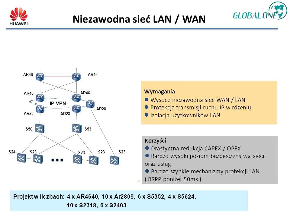 Niezawodna sieć LAN / WAN STB Wymagania Wysoce niezawodna sieć WAN / LAN Protekcja transmisji ruchu IP w rdzeniu.