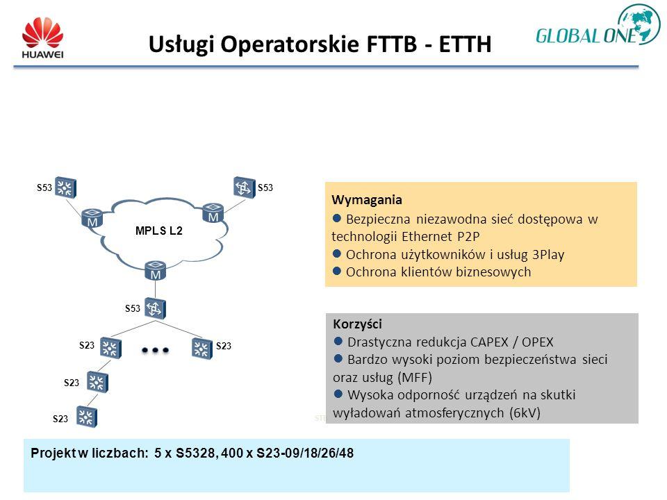Usługi Operatorskie FTTB - ETTH S23S23 S53S53 S53S53 S53S53 MPLS L2 STB Wymagania Bezpieczna niezawodna sieć dostępowa w technologii Ethernet P2P Ochrona użytkowników i usług 3Play Ochrona klientów biznesowych Korzyści Drastyczna redukcja CAPEX / OPEX Bardzo wysoki poziom bezpieczeństwa sieci oraz usług (MFF) Wysoka odporność urządzeń na skutki wyładowań atmosferycznych (6kV) Projekt w liczbach: 5 x S5328, 400 x S23-09/18/26/48 S23S23 S23S23 S23S23