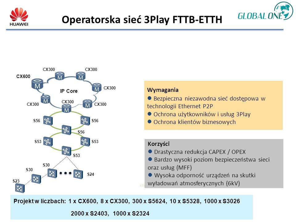 Operatorska sieć 3Play FTTB-ETTH S30 S56 IP Core STB Wymagania Bezpieczna niezawodna sieć dostępowa w technologii Ethernet P2P Ochrona użytkowników i usług 3Play Ochrona klientów biznesowych Korzyści Drastyczna redukcja CAPEX / OPEX Bardzo wysoki poziom bezpieczeństwa sieci oraz usług (MFF) Wysoka odporność urządzeń na skutki wyładowań atmosferycznych (6kV) Projekt w liczbach: 1 x CX600, 8 x CX300, 300 x S5624, 10 x S5328, 1000 x S3026 2000 x S2403, 1000 x S2324 S24 S30 S23S23 S53S53S53S53 CX600 CX300 S56 S53S53