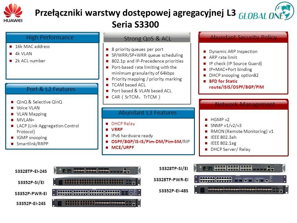 Przełączniki warstwy dostępowej agregacyjnej L3 Seria S3300 S3328TP-SI/EI S3328TP-PWR-EI S3328TP-EI-24S S3352P-SI/EI S3352P-PWR-EI S3352P-EI-24S S3352