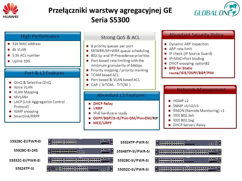 Przełączniki warstwy agregacyjnej GE Seria S5300 S5352C-EI/PWR-EI S5328C-EI-24S S5328C-EI/PWR-EI S5324TP-SI S5324TP-PWR-SI S5348TP-SI/PWR-SI S5328C-SI