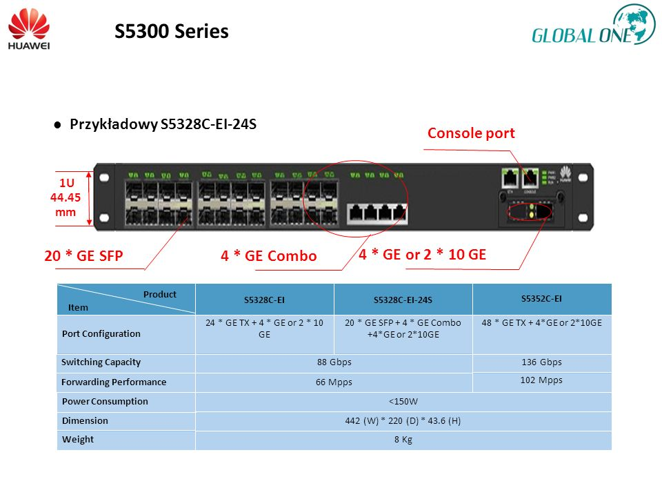 Huawei Routery serii NE Quidway® NetEngine high-end routers