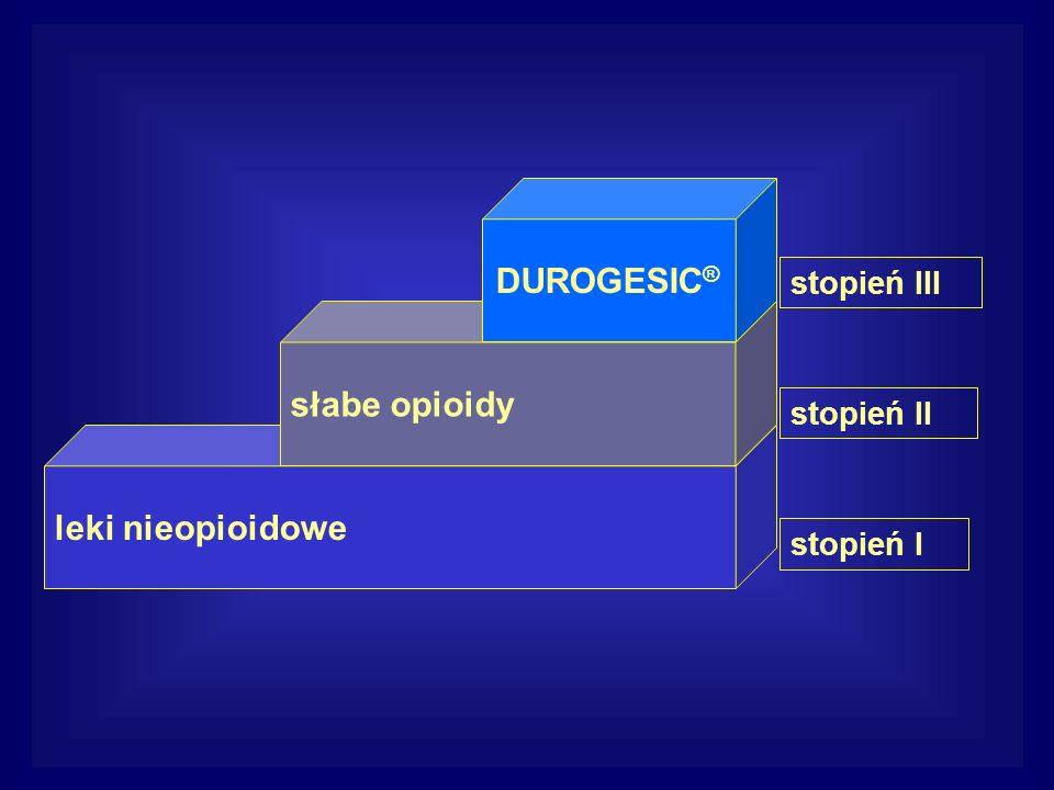leki nieopioidowe słabe opioidy DUROGESIC ® stopień I stopień II stopień III