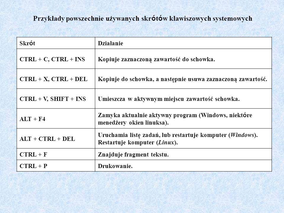 Przykłady powszechnie używanych skr ó t ó w klawiszowych systemowych Skr ó t Działanie CTRL + C, CTRL + INSKopiuje zaznaczoną zawartość do schowka. CT