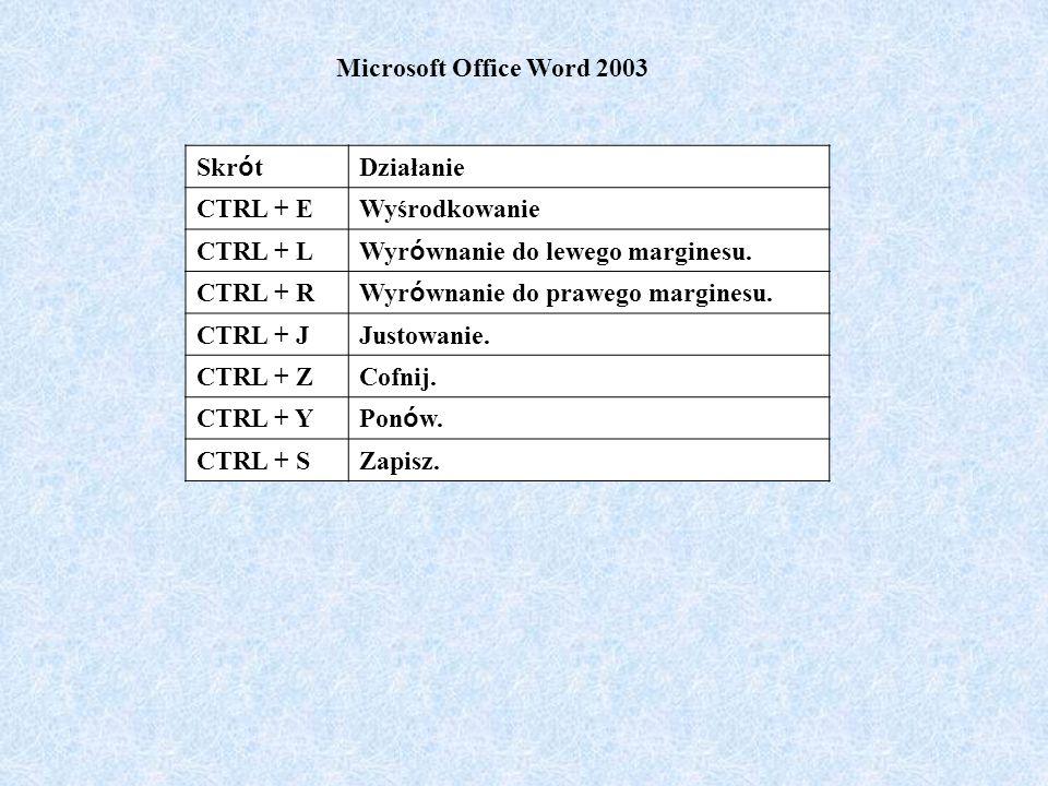 Microsoft Office Word 2003 Skr ó t Działanie CTRL + EWyśrodkowanie CTRL + L Wyr ó wnanie do lewego marginesu. CTRL + R Wyr ó wnanie do prawego margine