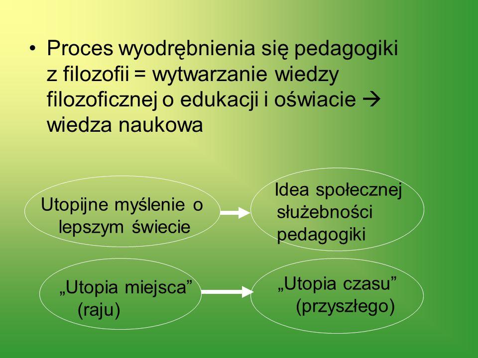Proces wyodrębnienia się pedagogiki z filozofii = wytwarzanie wiedzy filozoficznej o edukacji i oświacie wiedza naukowa Utopijne myślenie o lepszym św