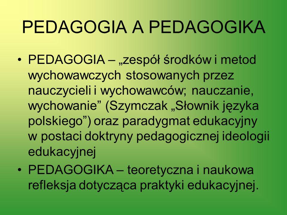 PEDAGOGIA A PEDAGOGIKA PEDAGOGIA – zespół środków i metod wychowawczych stosowanych przez nauczycieli i wychowawców; nauczanie, wychowanie (Szymczak S