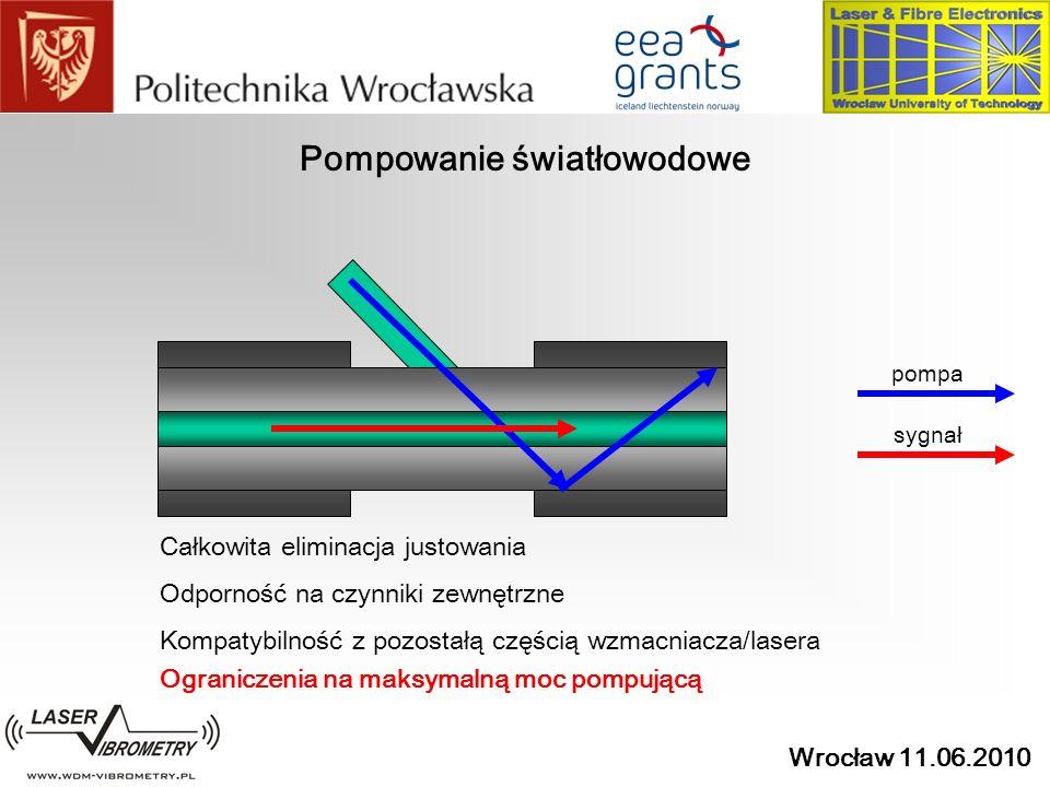 Wrocław 11.06.2010 Pompowanie światłowodowe Całkowita eliminacja justowania Odporność na czynniki zewnętrzne Kompatybilność z pozostałą częścią wzmacn
