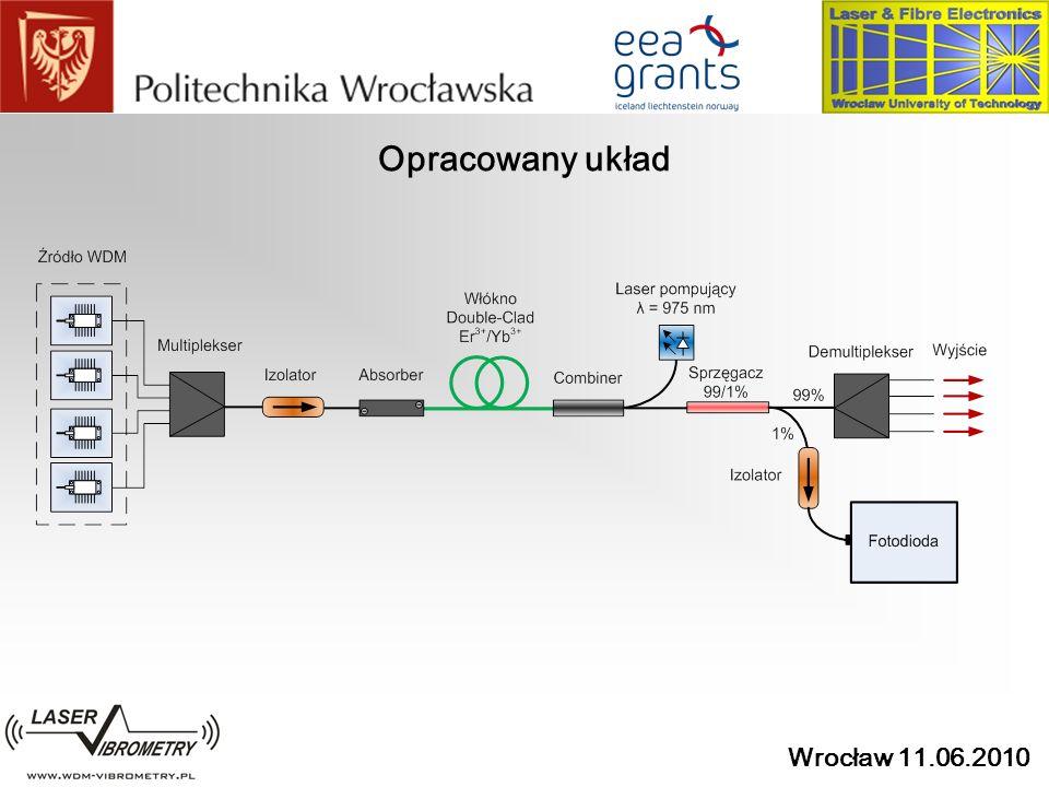 Wrocław 11.06.2010 Opracowany układ