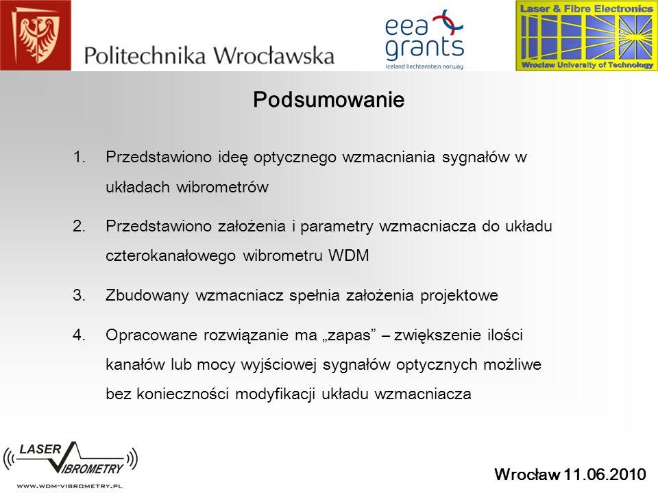 Wrocław 11.06.2010 Podsumowanie 1.Przedstawiono ideę optycznego wzmacniania sygnałów w układach wibrometrów 2.Przedstawiono założenia i parametry wzma
