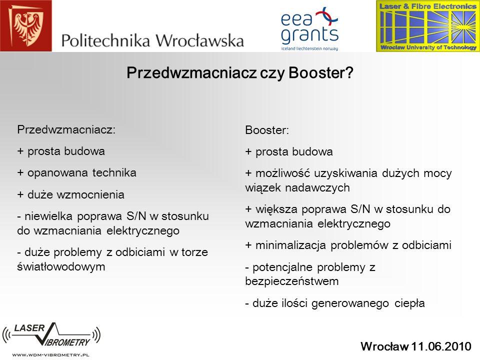 Wrocław 11.06.2010 Przedwzmacniacz czy Booster? Przedwzmacniacz: + prosta budowa + opanowana technika + duże wzmocnienia - niewielka poprawa S/N w sto