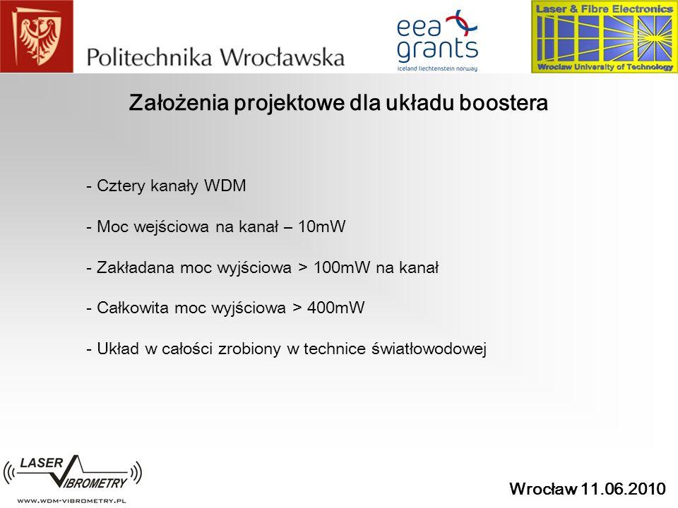 Wrocław 11.06.2010 Założenia projektowe dla układu boostera - Cztery kanały WDM - Moc wejściowa na kanał – 10mW - Zakładana moc wyjściowa > 100mW na k