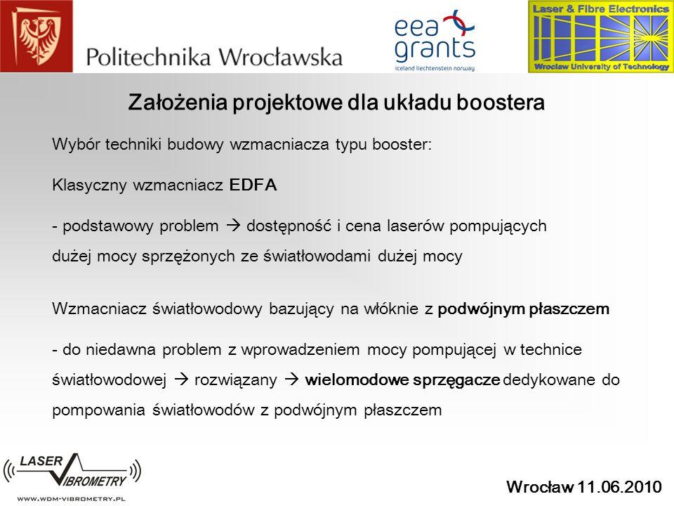 Wrocław 11.06.2010 Założenia projektowe dla układu boostera Wybór techniki budowy wzmacniacza typu booster: Klasyczny wzmacniacz EDFA - podstawowy pro