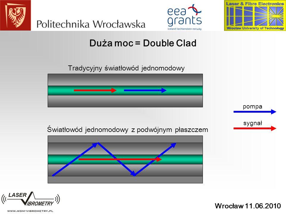 Wrocław 11.06.2010 Duża moc = Double Clad Tradycyjny światłowód jednomodowy Światłowód jednomodowy z podwójnym płaszczem pompa sygnał