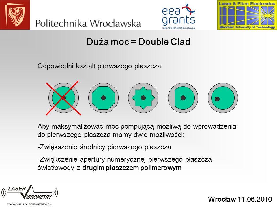 Wrocław 11.06.2010 Aby maksymalizować moc pompującą możliwą do wprowadzenia do pierwszego płaszcza mamy dwie możliwości: -Zwiększenie średnicy pierwsz