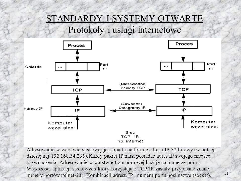 11 STANDARDY I SYSTEMY OTWARTE Protokoły i usługi internetowe Adresowanie w warstwie sieciowej jest oparta na formie adresu IP-32 bitowy (w notacji dziesiętnej 192.168.34.235).