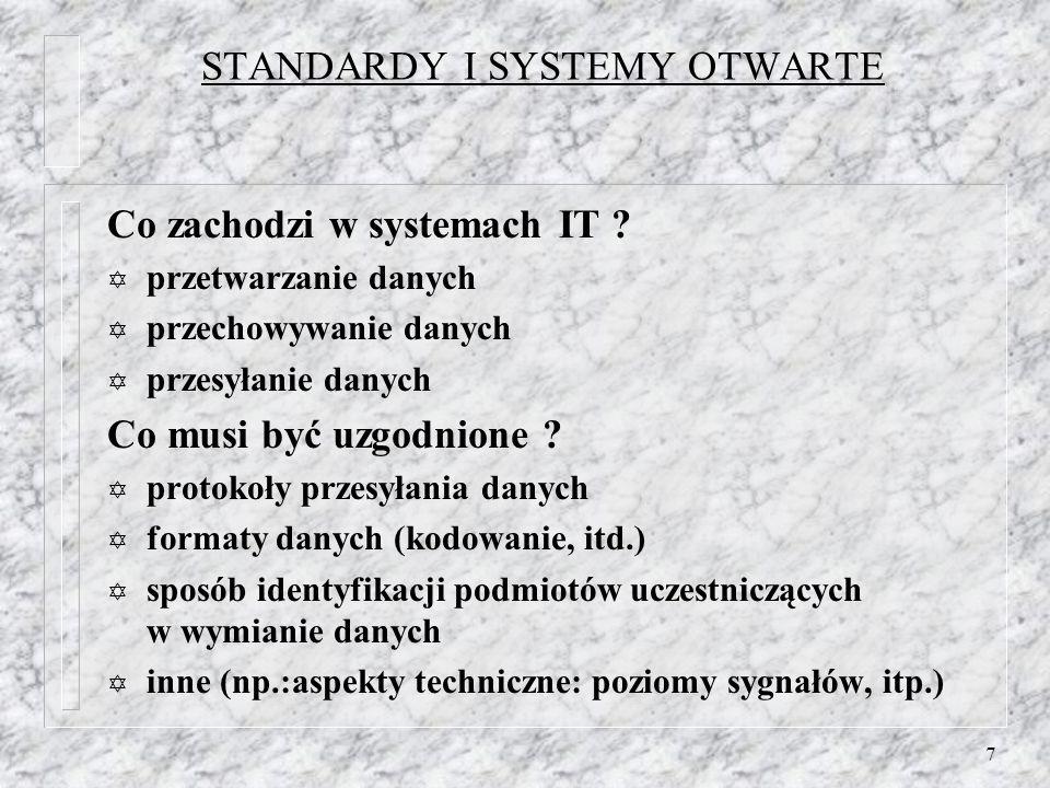 7 STANDARDY I SYSTEMY OTWARTE Co zachodzi w systemach IT .