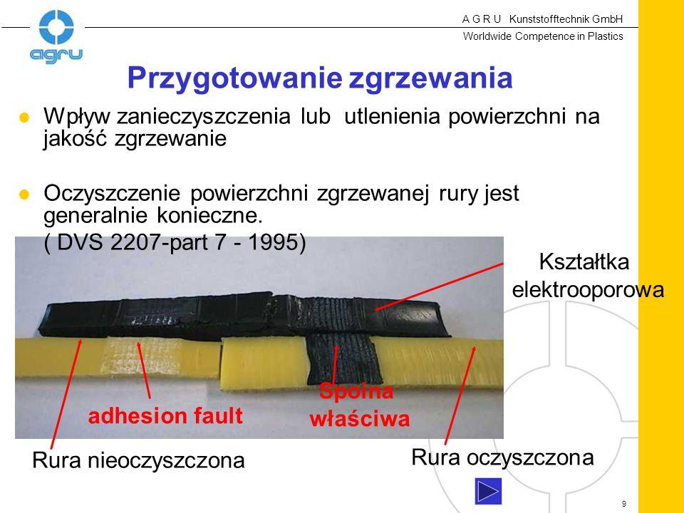 A G R U Kunststofftechnik GmbH Worldwide Competence in Plastics 9 l Wpływ zanieczyszczenia lub utlenienia powierzchni na jakość zgrzewanie l Oczyszczenie powierzchni zgrzewanej rury jest generalnie konieczne.