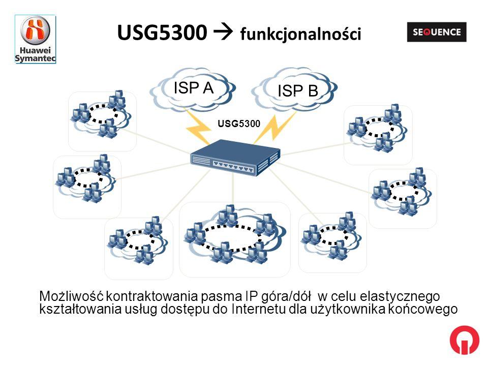 USG5300 funkcjonalności ISP B ISP A Możliwość kontraktowania pasma IP góra/dół w celu elastycznego kształtowania usług dostępu do Internetu dla użytko