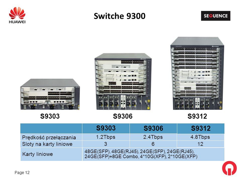 Page 12 Switche 9300 1.2Tbps 3 2.4Tbps S9306 6 4.8Tbps S9312 12 Sloty na karty liniowe Prędkość przełączania Karty liniowe 48GE(SFP), 48GE(RJ45), 24GE(SFP), 24GE(RJ45), 24GE(SFP)+8GE Combo, 4*10G(XFP), 2*10GE(XFP) S9303 S9306S9312