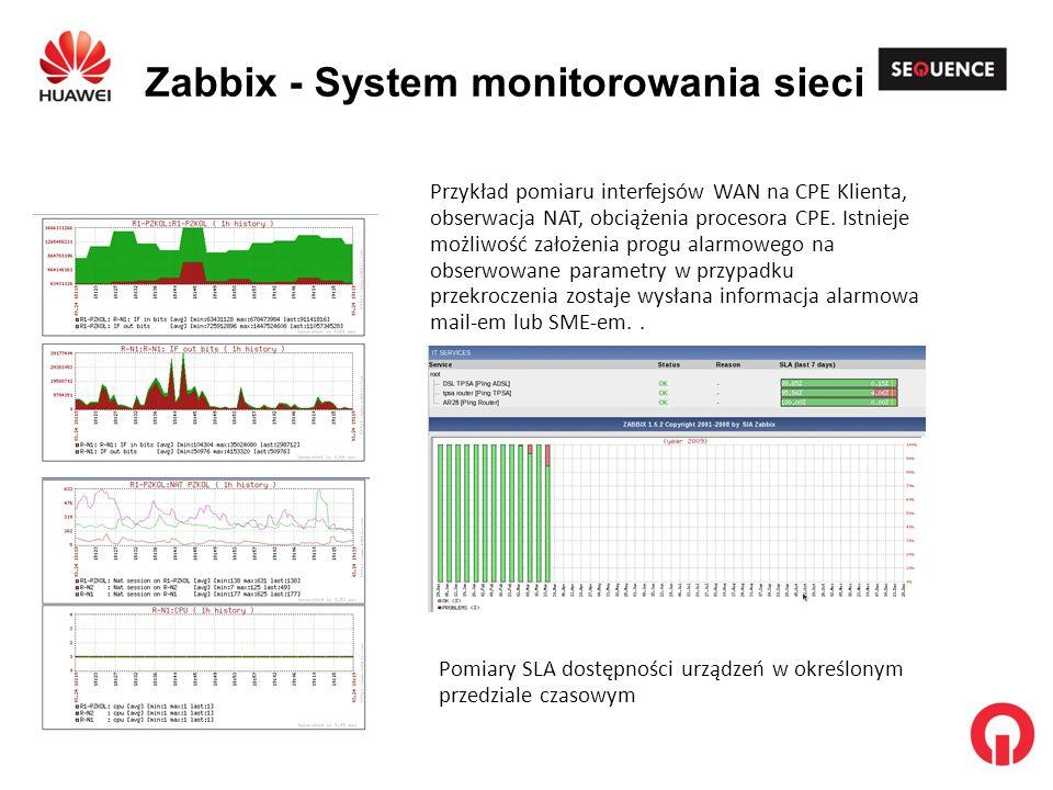Przykład pomiaru interfejsów WAN na CPE Klienta, obserwacja NAT, obciążenia procesora CPE. Istnieje możliwość założenia progu alarmowego na obserwowan