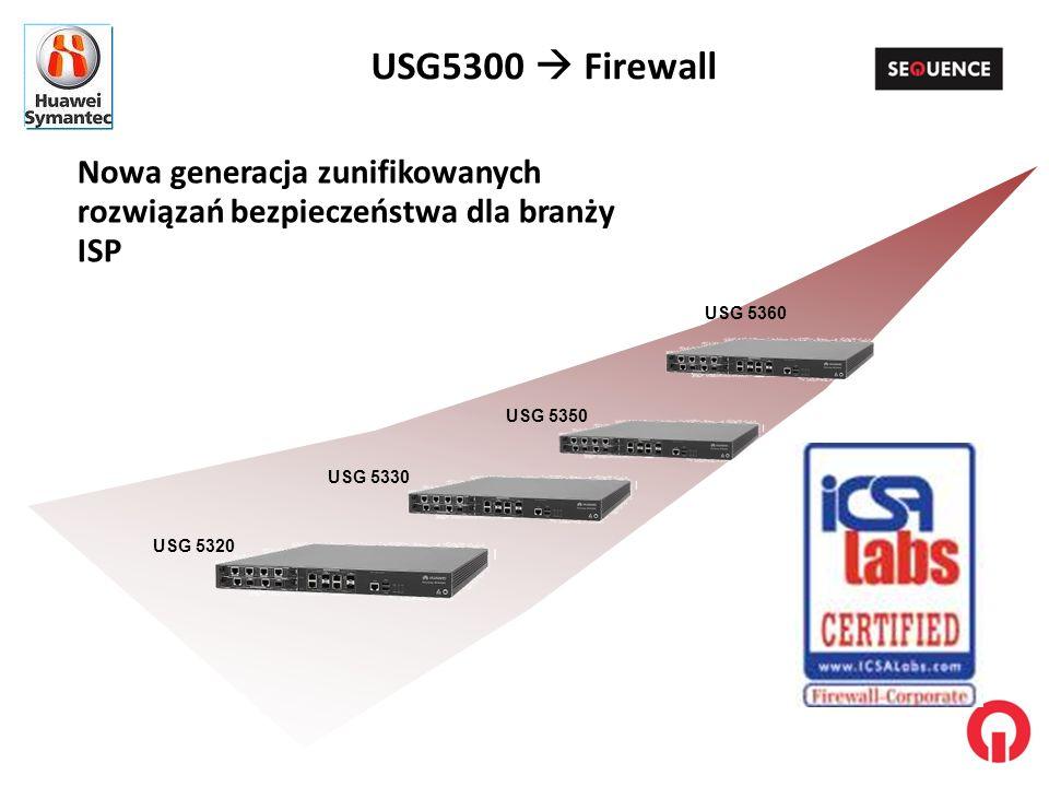 Nowa generacja zunifikowanych rozwiązań bezpieczeństwa dla branży ISP USG5300 Firewall USG 5320 USG 5330 USG 5350 USG 5360